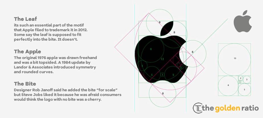 apple logo, the leaf the apple the bite