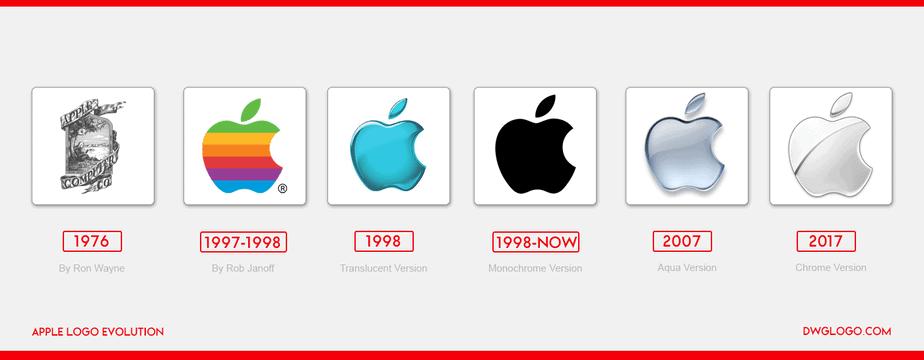 apple logo evolution