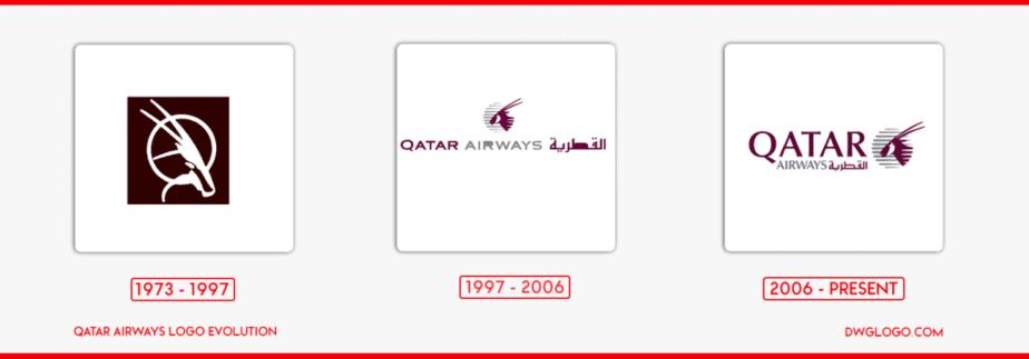 qatar ariways logo evolution