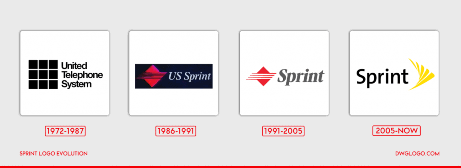 sprint logo evolution