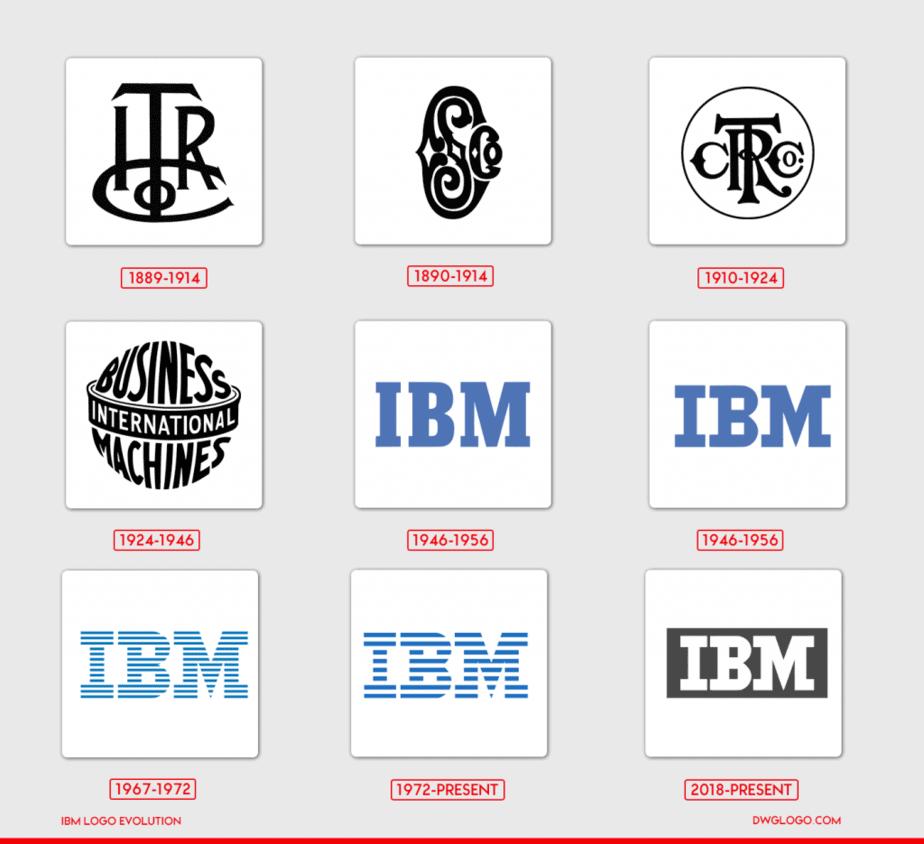 ibm logo evolution