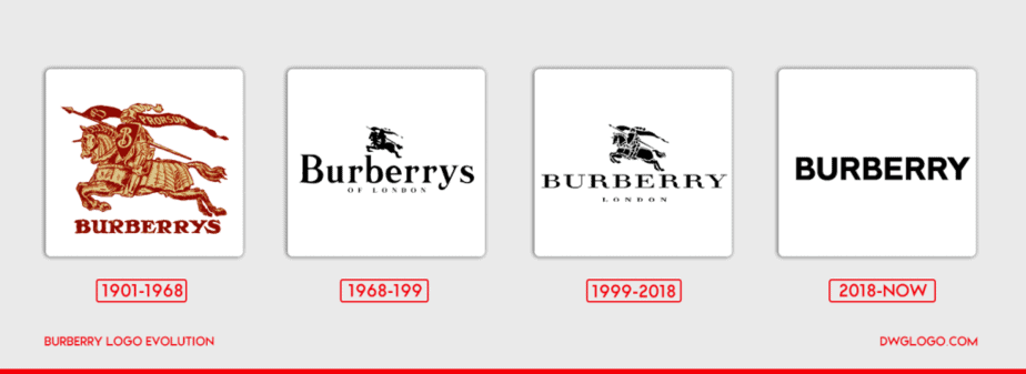 burberry_logo_evolution