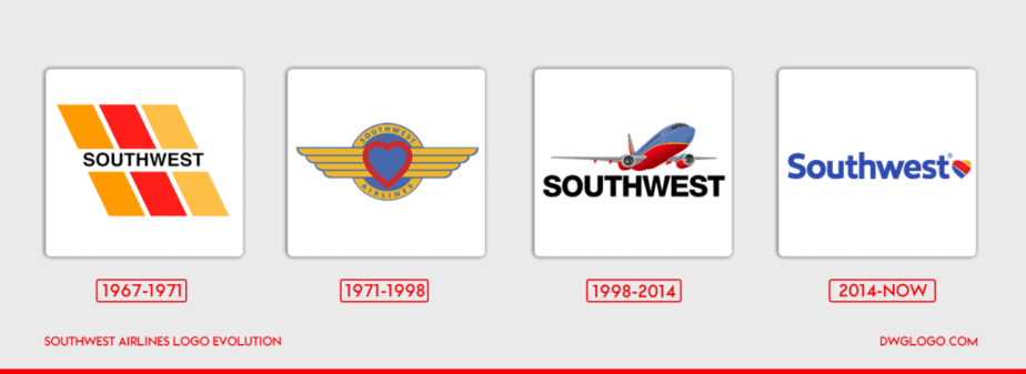southwest airlines logo evolution
