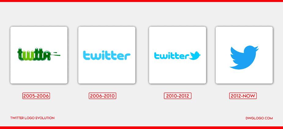 1400px twitter logo evolution