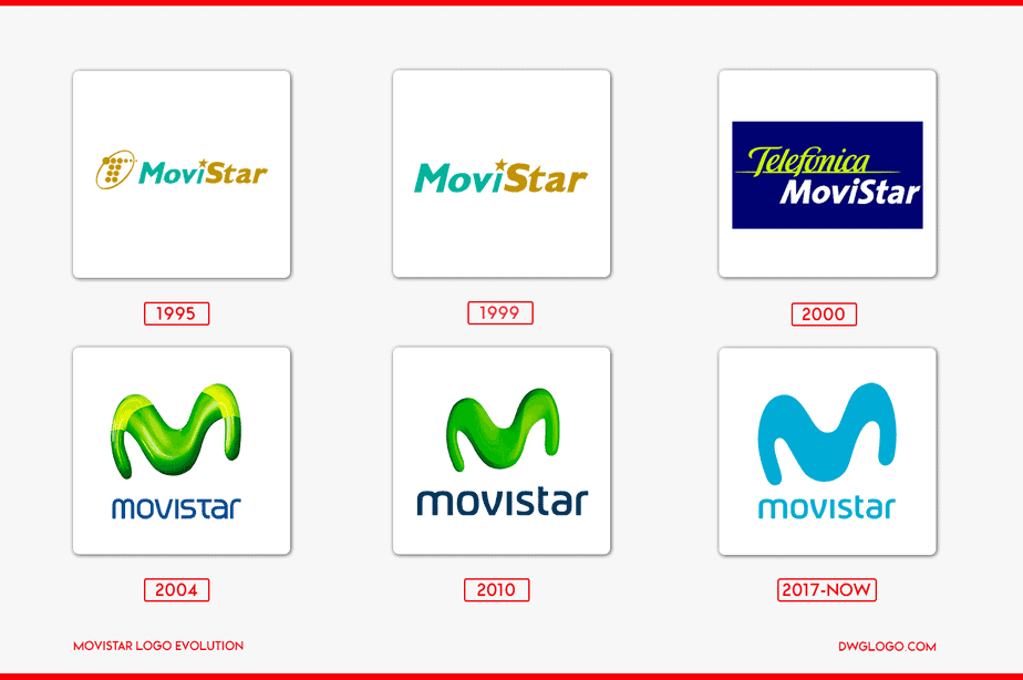 movistar logo evolution