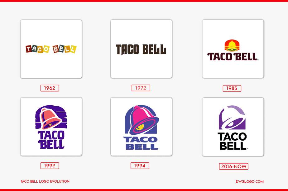 taco bell logo evolution
