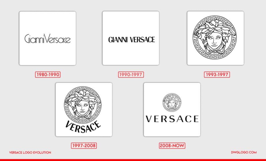 versace_logo_evolution