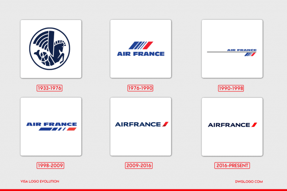 Air France logo evolution