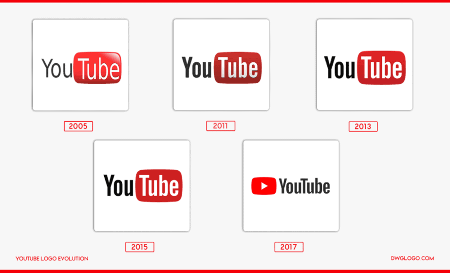 YouTube logo evolution history