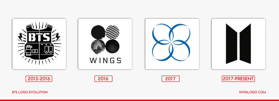bts logo evolution