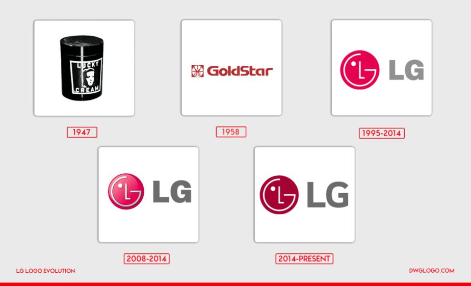 lg logo evolution