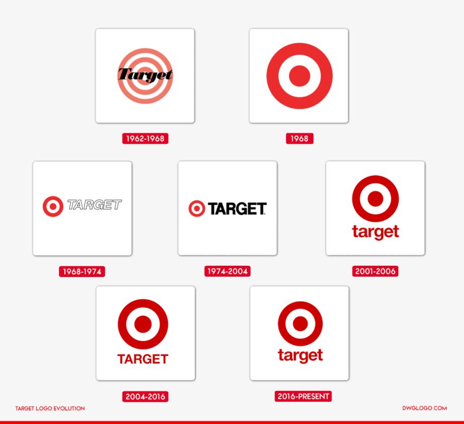 target_logo_evolution
