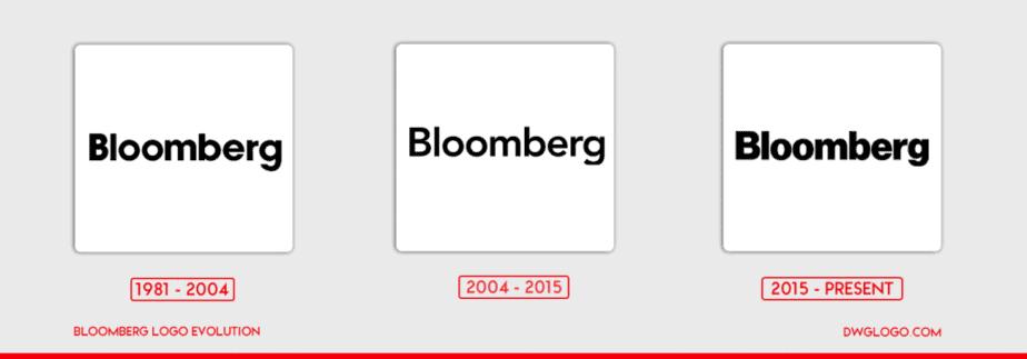 Bloomberg logo evolution